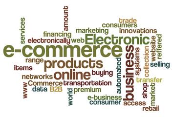 e-commerce - Word Cloud