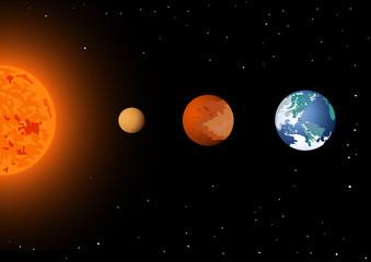 Sun, mercury, venus and earth