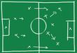 Fußballfeld, Taktik