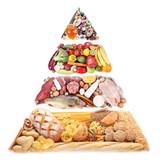 Potravní pyramidy na vyváženou stravu. Izolovaných na bílém