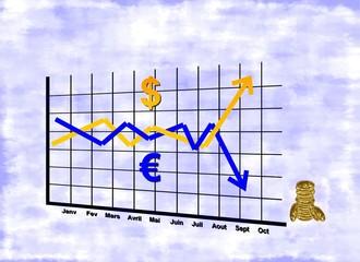 Fin de parité euro/dollar