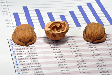Three nutshells on a market report
