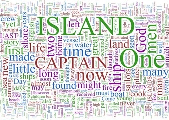 Word Cloud - Islands