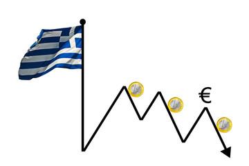 Euro-Debakel
