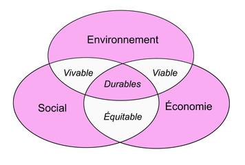 developpement durable 03