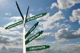 Panneaux innovation, stratégie, fond ciel poster
