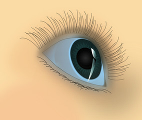 The Eye of the perso