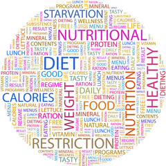 Word cloud concept illustration of diet association terms.