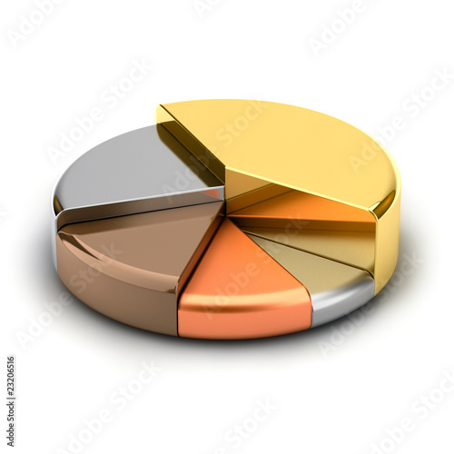 Pie chart, made of different metals