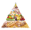 Leinwanddruck Bild - food pyramid