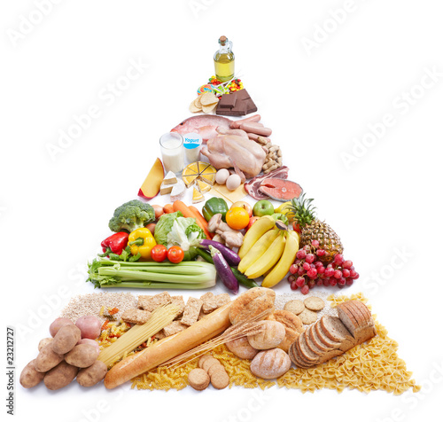 Leinwanddruck Bild food pyramid