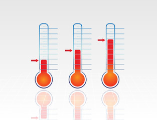 Chart with Thermometer
