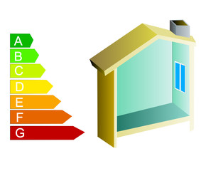bilan énergétique d'une maison