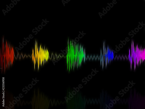 Free Download Funny Sound Waves