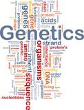 Genetics dna background concept poster