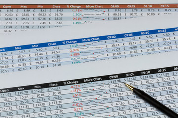 Stock Price Sheets and Charts Closeup with Mechanical Pencil