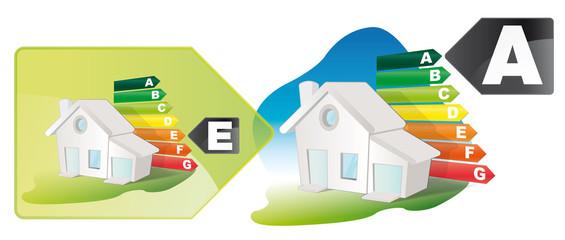 amélioration des maisons, optimisation consommation électrique