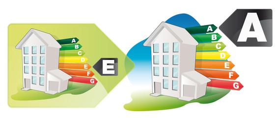 amélioration de l'habitat, optimisation consommation électrique