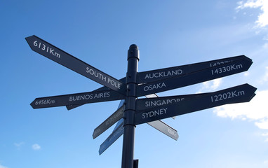 Direction sign with distances