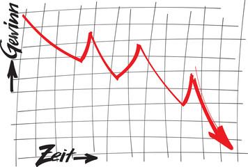 chart_zeit_gewinn_fallend_hs