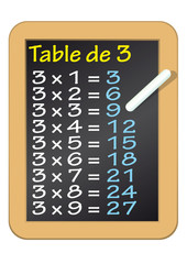 Ardoise_Table de 3