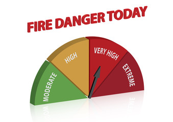 FIRE DANGER TODAY