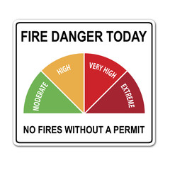 Pegatina FIRE DANGER TODAY