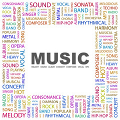 MUSIC. Square frame with association terms.