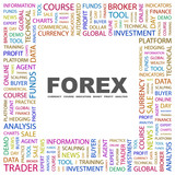 FOREX. Square frame with association terms. poster