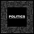 POLITICS. Square frame with association terms.