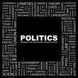 POLITICS. Square frame with association terms. poster