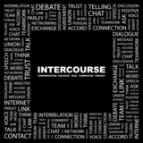 INTERCOURSE. Square frame with association terms.