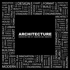 ARCHITECTURE. Square frame with association terms.