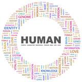 HUMAN. Circular frame with association terms. poster