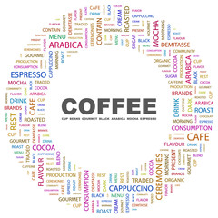 COFFEE. Circular frame with association terms.
