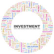 INVESTMENT. Circular frame with association terms.