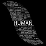 HUMAN. Collage with association terms on black background. poster