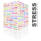 STRESS. Collage with association terms on white background. poster