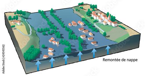 Inondations - Remontée de nappe - 24545562