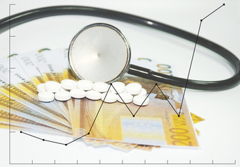 costs for healthsystem