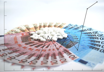 Costs of Drugs