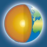 Volcanisme - La structure de la Terre