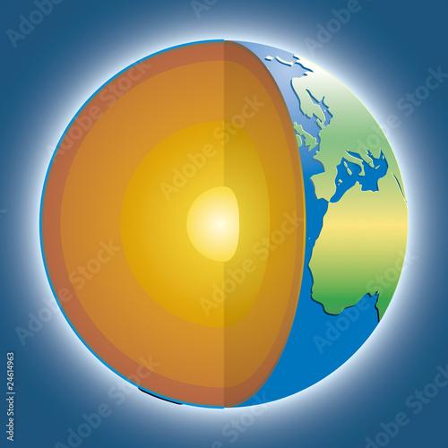 Volcanisme - La structure de la Terre - 24614963