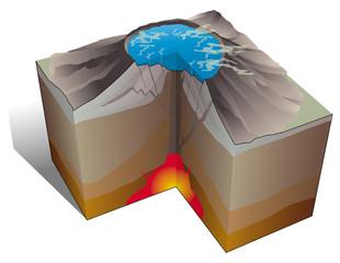 Volcanisme - Lac de cratère et gaz