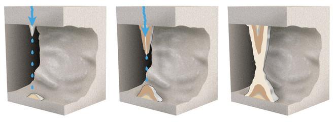 Géologie - Karst : la formation des stalactites 1B