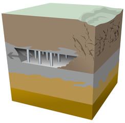 Mines - Exploitation avec foudroyage