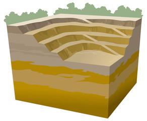 Mines et carrières - Exploitation à ciel ouvert