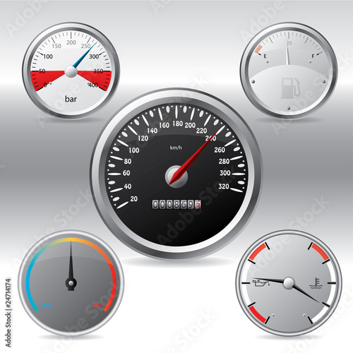 Different kinds of gauges