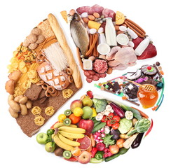 Food for a balanced diet in the form of circle.