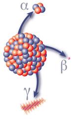 Nucléaire - Radioactivité et rayonnement